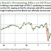 oil prices after brexit