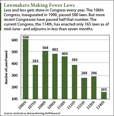 Do-nothing congress (002)