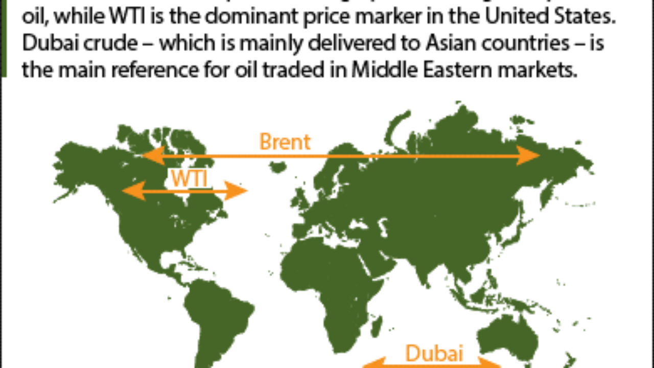 WTI and Brent Crude Oil Price: 3 Differences Between the Two
