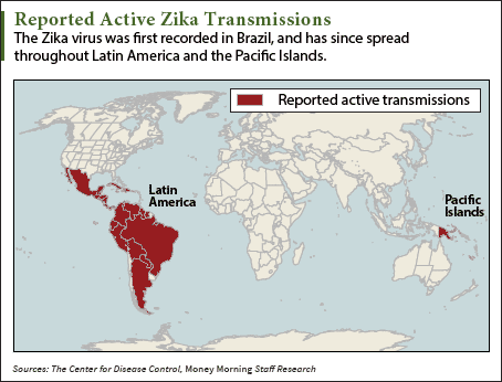 Reported-Zika
