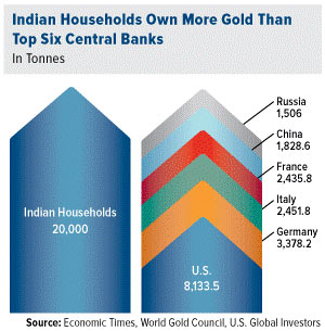 The War on Cash Is Still Good for Gold