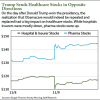 will healthcare stocks rise under trump