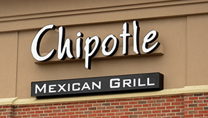 Chipotle Mexican Grill Inc. (CMG) Stock Tanks Again – Don't Buy the Dip