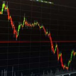 today's stock market news