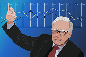 4 Dividend Aristocrats Warren Buffett Owns