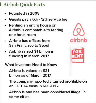 Airbnb ipo date in Brisbane