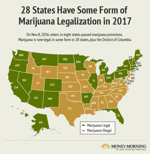 legalizing marijuana in the u s A number of other states are considering similar legislation regarding the use of marijuana in medical settings fda's  us food and drug administration.