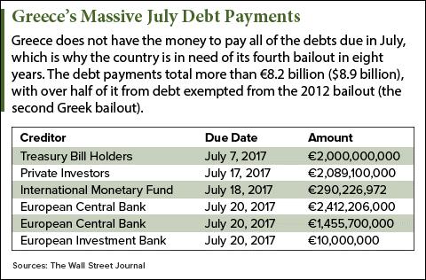 Greece Lenders