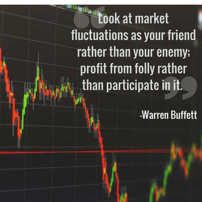 Warren Buffett quotes on