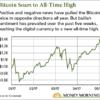 Bitcoin price rising
