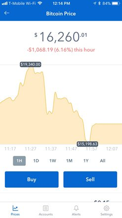 what is happening with coinbase today