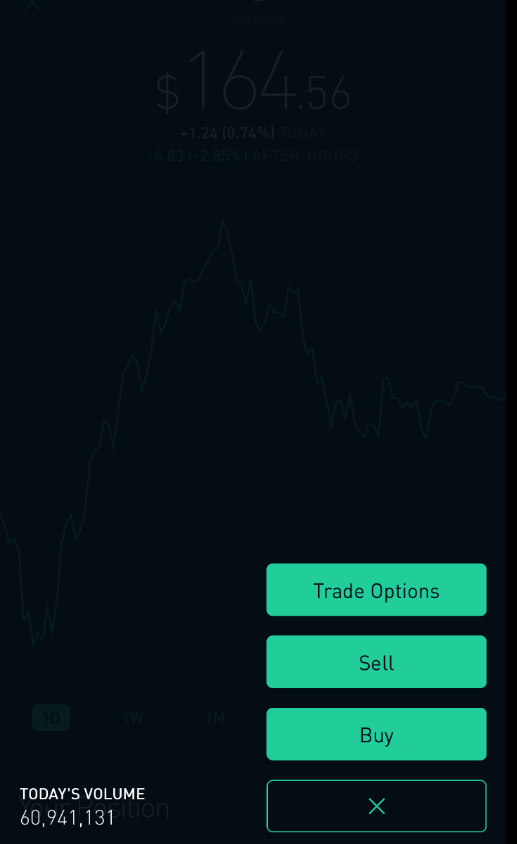 Can you trade options on robinhood