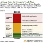 trump trade war