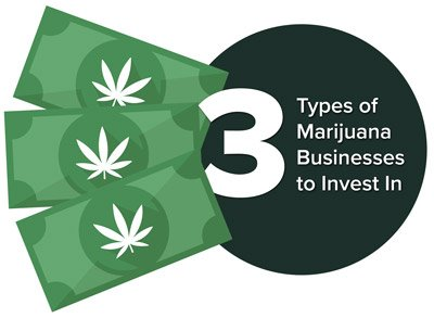 Three types of cannabis businesses to invest in.