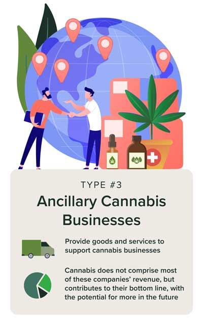 Businesspeople providing goods and services to cannabis businesses.