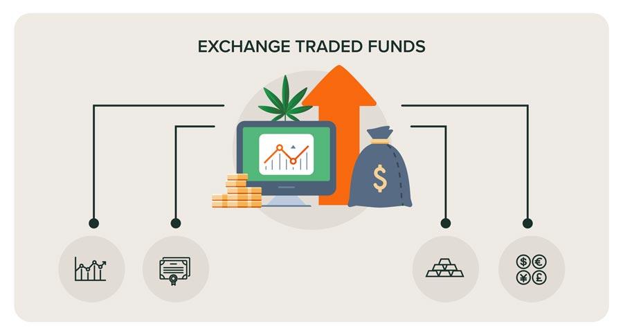 Stock market graph representing the best marijuana ETFs