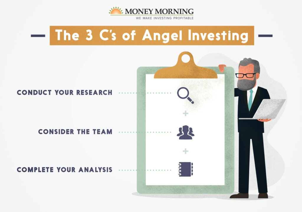 The 3 C's of angel investing graphic - conduct your research, consider the team, and complete your analysis