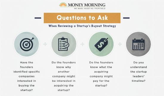 Questions to ask when reviewing a startup's buyout strategy graphic