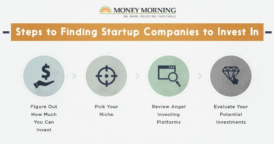 Steps to finding startup companies to invest in graphic